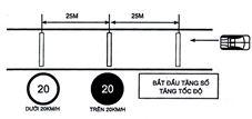 thay_doi_so_tren_duong_bang